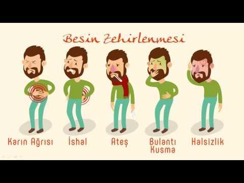Gastroenterit - Besin Zehirlenmesi