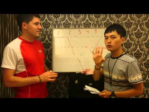 Learn Taiwanese (臺語):  Learn the Tones (Part 1)