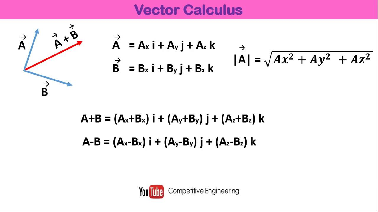 dot cross calculus vector engineering mathematics basic concepts