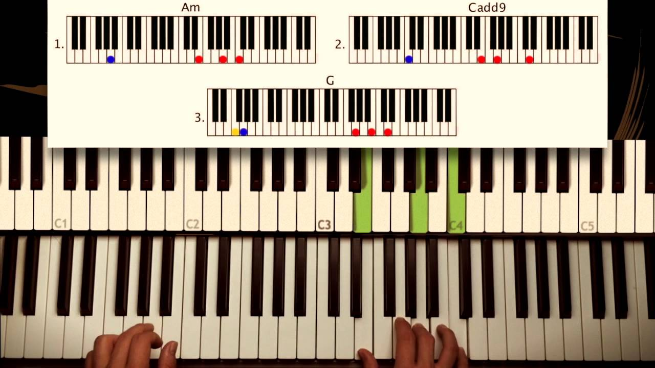 How To Play Shake It Off Taylor Swift Piano Tutorial By Piano
