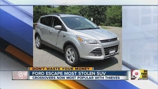 Most stolen cars in America