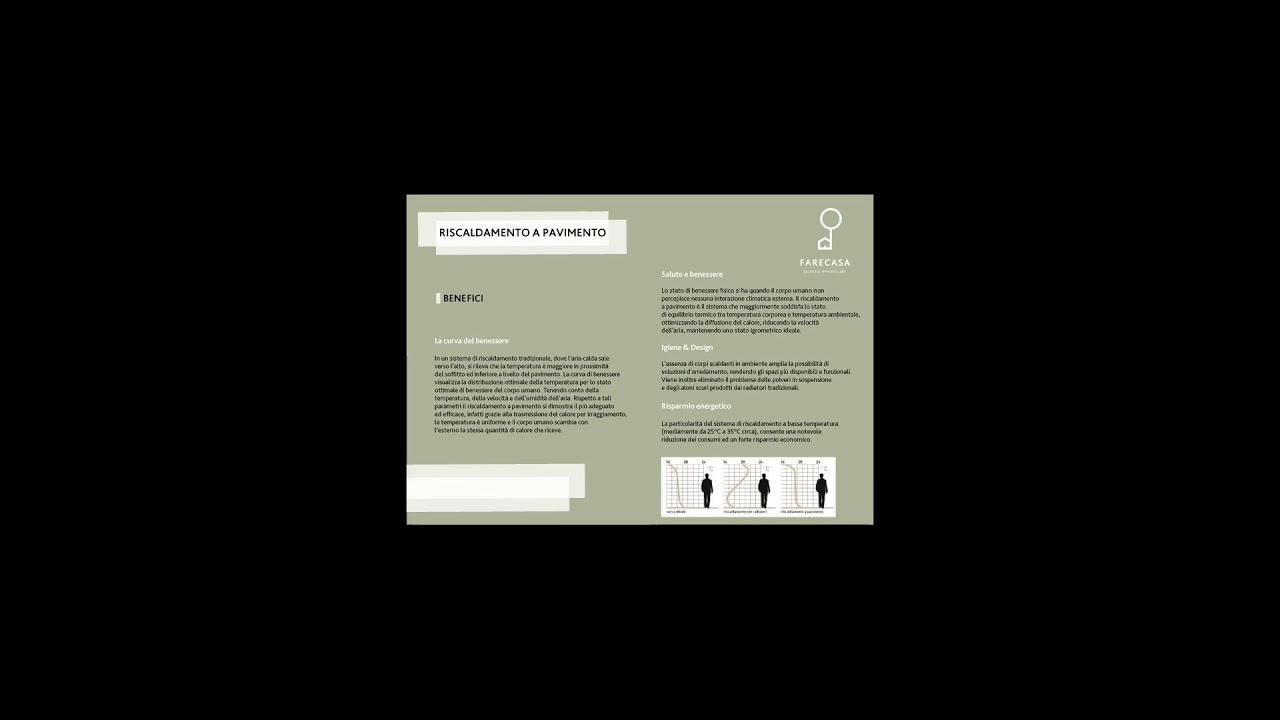 Riscaldamento A Pavimento Consumi appartamento in vendita a teramo (te)