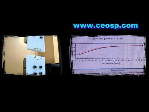 Nanotec/CEOSP - Pesquisa