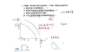 重點二: 生產可能曲線 PPF