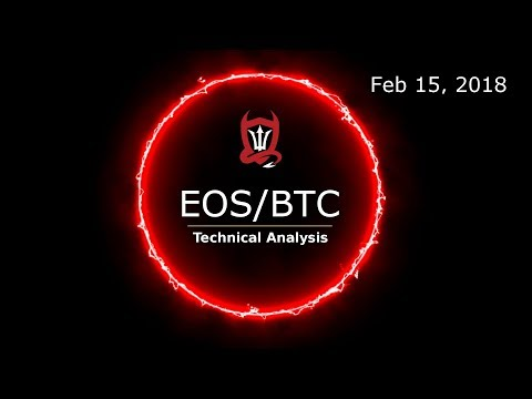 EOS Technical Analysis (EOS/BTC): Backing in to a Count... [02/15/2018]