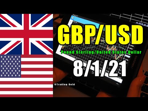 NonFarm Payrolls Forecast GBP/USD Daily Analysis by Trading Gold Strategy Today Review