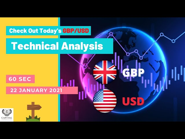 60 Seconds GBPUSD Technical Analysis | Change Your Strategy | Capital Street FX | 22 Jan 2021