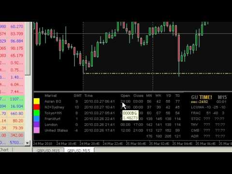 Forex trading sessions 4