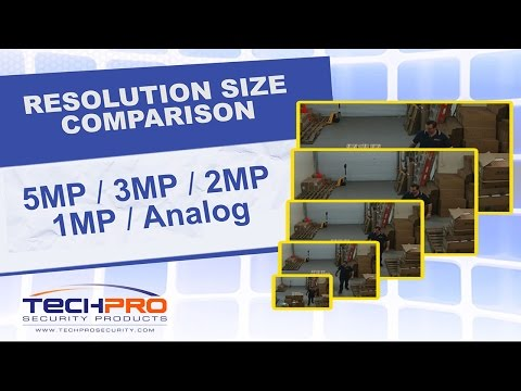 Resolution Size Comparison - 5MP / 3MP / 2MP / 1MP / Analog