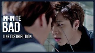 Infinite - Bad Line Distribution (Color Coded)