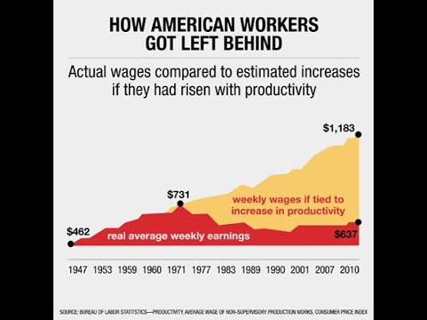 The Necessity for Higher Wages - Heiner Flassbeck on RAI Pt 4/5