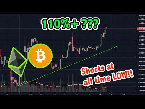 Why ETHEREUM may drop soon? Crypto market analysis 2019