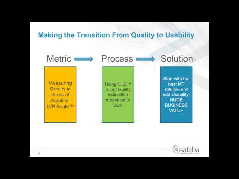 Changing the Translation Quality Paradigm