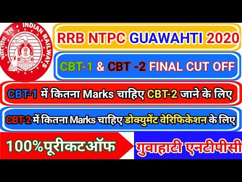 NTPC NTPC CUT