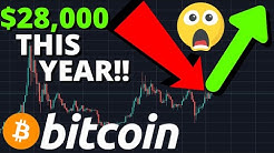 WOW INSANE!!! BITCOIN COULD REACH $28,000 THIS YEAR!!! BUT THIS SPECIFIC PRICE MUST BREAK FIRST!!!