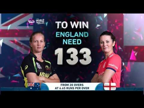 ICC WT20 Australia vs England Women's SemiFinal Highlights