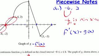 Piecewise FRQ Notes