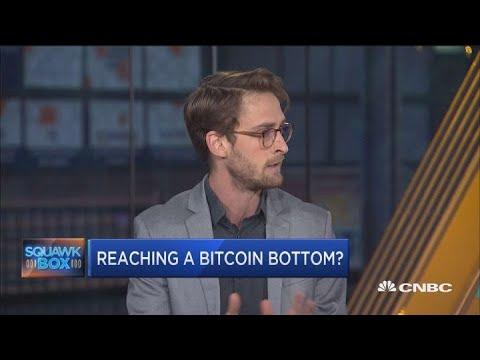Bitcoin Down Almost 80 Percent Since 2017 Peak