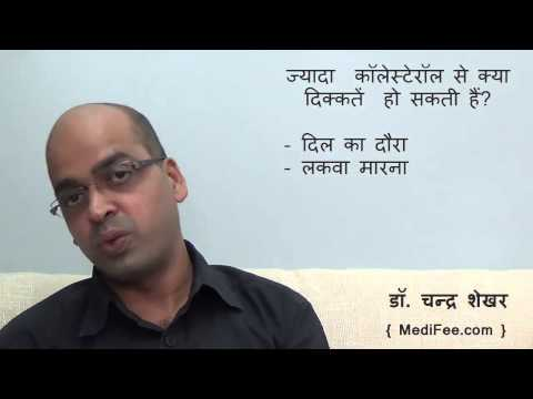 What is cholesterol, LDL & HDL (In Hindi)