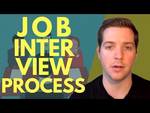 Job Interview Process: How to Hire The Right Person?