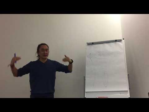 Медитация. Формирование мысли. Yan Tian