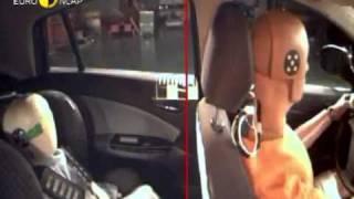 Краш тест Fiat Bravo 2007 (E-NCAP)