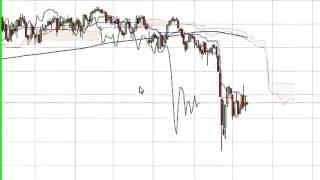 株式市場は暴落から三角持ち合いへ!