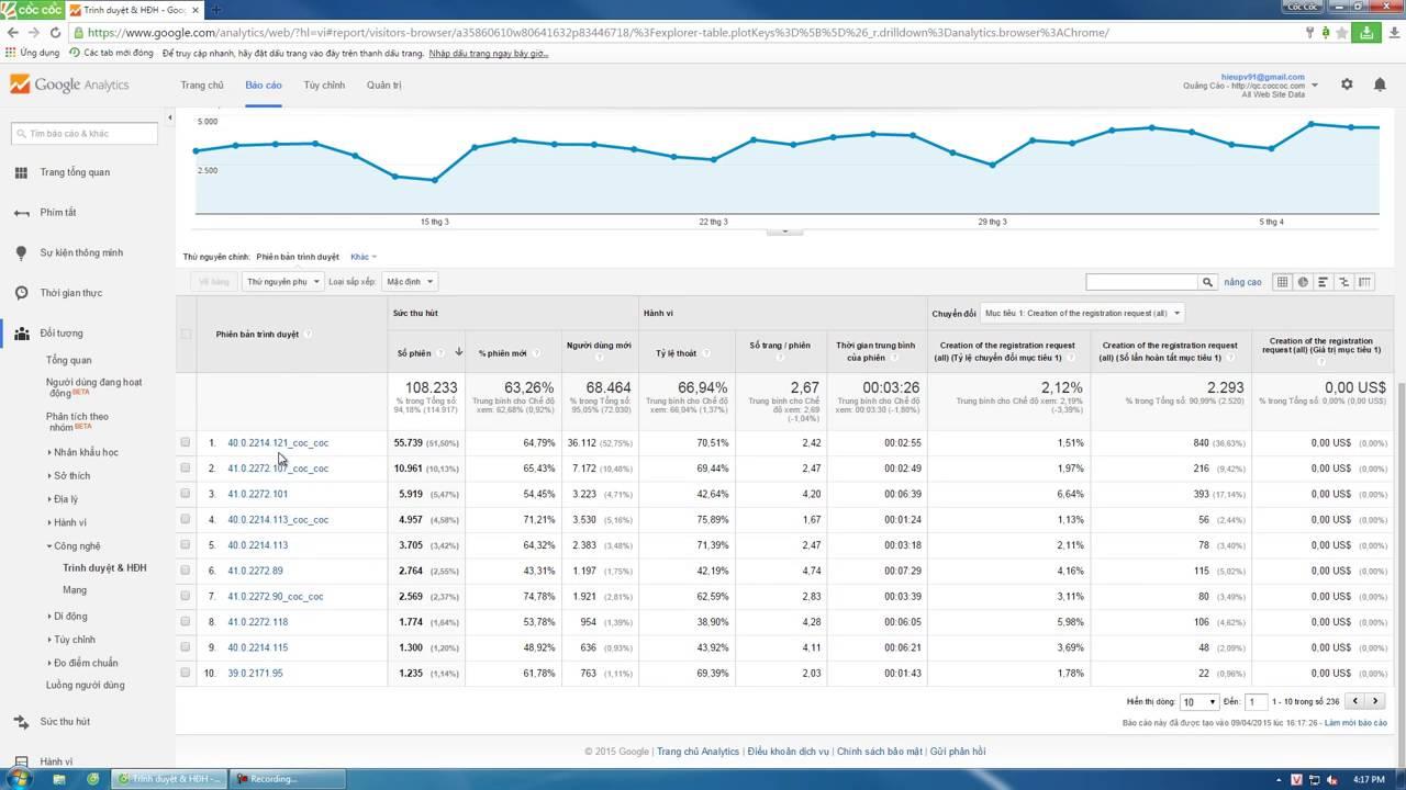 Cách xem tỷ lệ truy cập từ trình duyệt Cốc Cốc