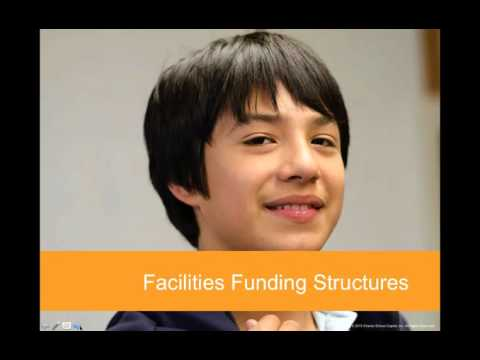 Facilities Financing Options for Charter Schools Webinar - March 29, 2016