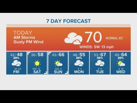 Houston Weather: Another round of heavy rain and strong storms this afternoon
