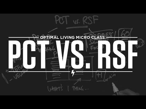 Micro Class: PCT vs. RSF