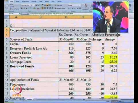 Mod-07 Lec-13 Common-size, Comparative Statement Analysis