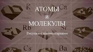 Атомы и молекулы  Строение атомов и молекул