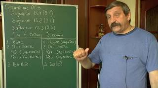 Как писать изложение и сочинение.  Урок 7-1.  Сочинение ОГЭ.  Основные положения