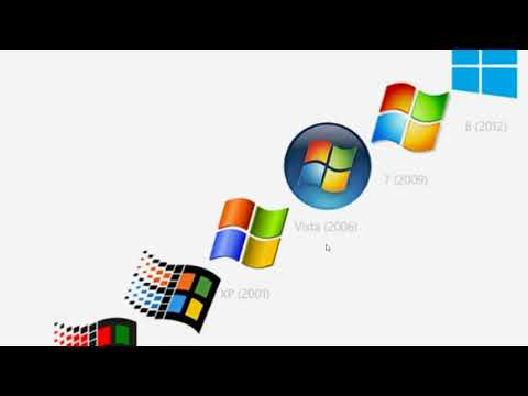 What is the Future of Windows after Microsoft Reorganization