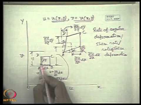 nptel fluid mechanics mechanical engineering pdf