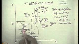 Mod-12 Lec-12 Kinematics of Fluid Part - III