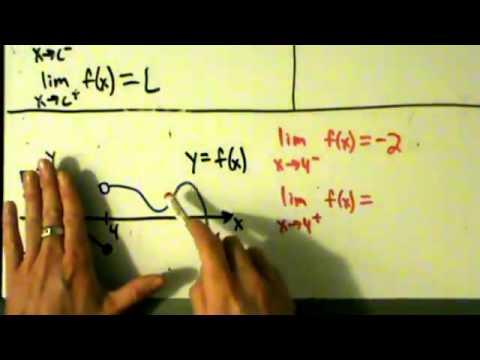 Calculus I - Limits - When Does a Limit Exist?