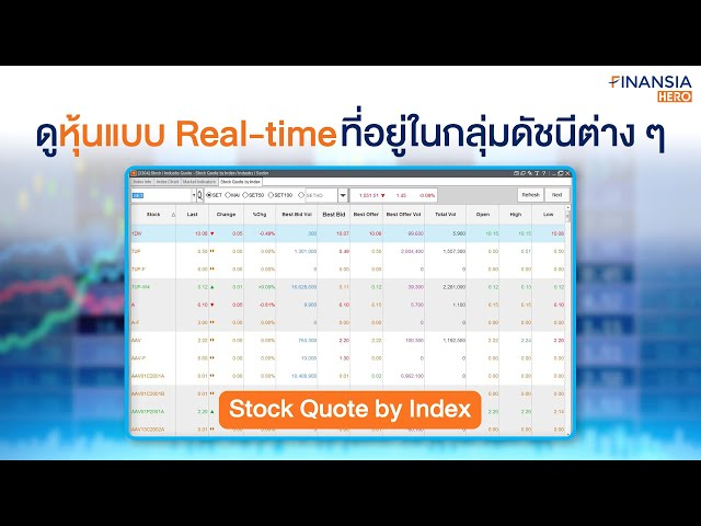 EP 13: ดูราคาหุ้นพร้อม Bid/Offer ในแต่ละ Sector (Stock Quote by Index/Industry/Sector)
