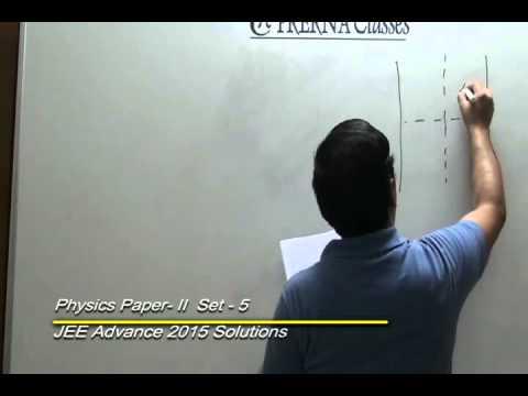 JEE Advanced 2015  Physics (Paper - 2)