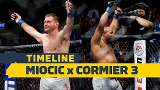 UFC 252 Timeline: Stipe Miocic vs. Daniel Cormier 3 - MMA Fighting