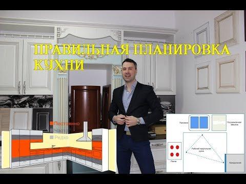 Как правильно расположить кухонную мебель