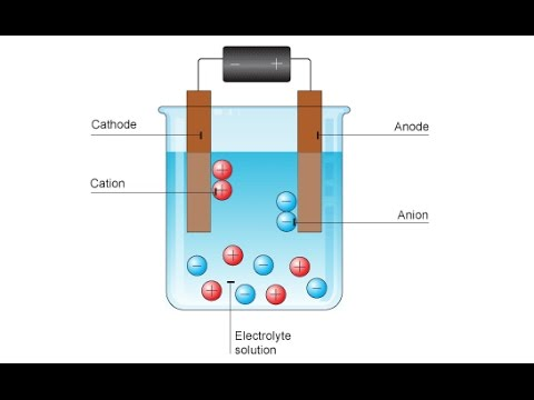How To Make A Diagram In Word Wiring For Dol Motor Starter Electrolysis - Youtube