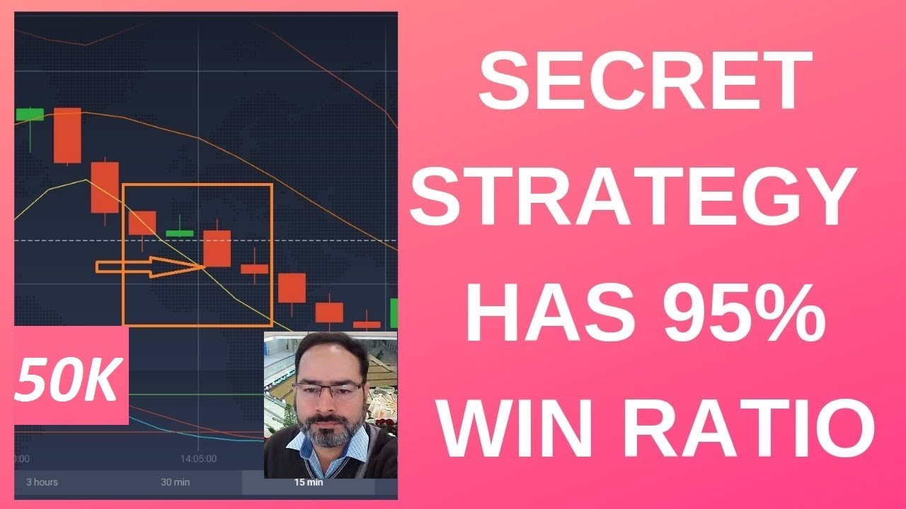 Best 2019 Trading Strategy That Will Turn You In A Pro-Best Binary Option strategy