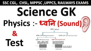 science gk | Physics Questions Answers | Sound (ध्वनि ) thumbnail