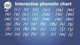 Interactive Phonetic chart for English Pronunciation