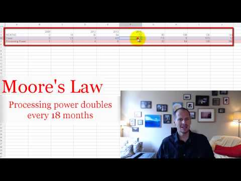 How Computers Work Video #6 - Moore's Law Applied - Computers Get Old Fast