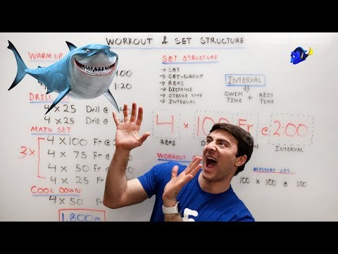 Swimming Workout and Set Structure | Whiteboard Wednesday