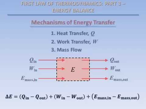 Thermodynamics Fundamentals: First Law, Part 3 Energy Balance