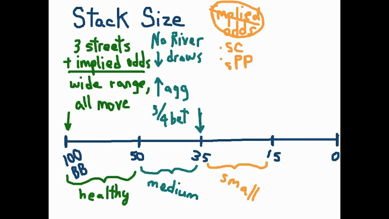 What is a stack Dimensions of the stack